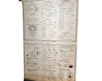 ON SALE Midcentury School Map of Light and Its Characteristics