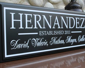Family signs with name-Gift for parents-custom wood-family name sign-family gift for wife friends sign-personalized sign home-family home