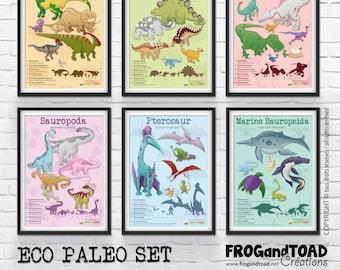Affiches Dinosaure - Ecole Dinosaure Education Décoration Bilingue Illustration Chambre Enfant