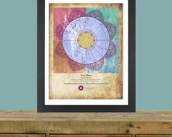 Your Custom Astrological Chart Print | Fine Art Quality Print | Birth Chart | Natal Chart | Zodiac Wheel | Astrology Gift | Astrology Art