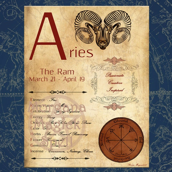 ARIES ZODIAC, Digital Download
