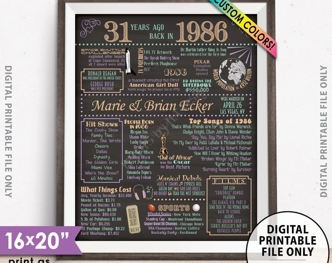 """31st Anniversary Gift 1986 Poster Sign, Flashback 31 Years Ago in USA, Married in 1986 31st Gift, 16x20"""" Chalkboard Style Printable Sign"""