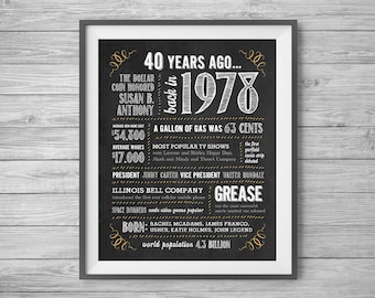 40th Birthday or Anniversary Chalk Sign, Printable 8x10 and 16x20, Party Supplies, 40 Years Ago in 1978, Instant Digital Download
