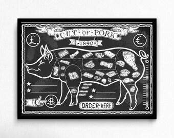 Pork butcher cuts canvas art print poster