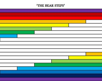 Baby Quilt PATTERN....Quick and Easy...Jelly Roll friendly...'The Bear Steps'