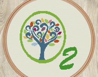 O2 TREE cross stitch pattern Nature wall art Chemistry gift Environmental decor Eco friendly gift