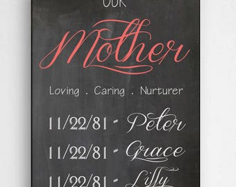 Personalized Definition of A Mother Canvas Sign - Mother Black Canvas Print - Family Print - Family Wall Decor - Mother Canvas Print -