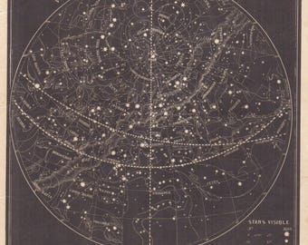 1855 Astronomy Print Sun Stars Star Map November through January Science Space Antique Print Celestial