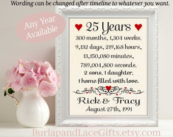 25 year wedding anniversary gift, 25th wedding anniversary, Anniversary gift, 25, 25th, Gift to Wife, 25 years down forever to go(ana207-25)