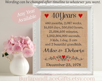 40th wedding anniversary Gift to Wife Gift to Husband 40th anniversary gift  for her burlap cotton linen Gift for Wife Weddings (ana207-40)