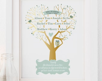 Modern family tree, family tree, gold, copper, copper and mint, Family print, home decor, gifts for family, gift for her, personalised print