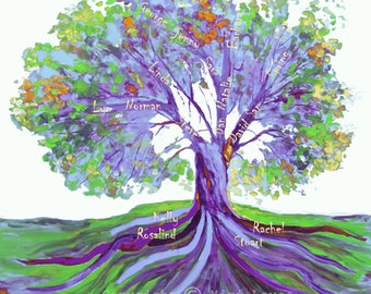 Tree Wall Art, Grandma Gift, Grandpa Gift, Personalized Family Tree, Custom Family Tree, Gift Idea Parents, Gift for Grandma