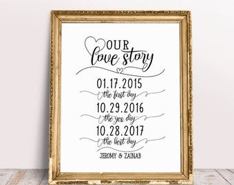 Our Love Story, Wedding Signage, Ceremony Sign, Our Love Story Sign, Wedding Print, Our Love Story Printable, Personalized Sign, Custom Sign