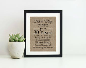 30th Anniversary Gift for Parents- 50th Anniversary Gift for Woman- Wedding Anniversary Gift-40th Anniversary Gifts- Custom Anniversary Gift