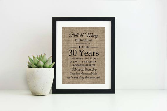 30th Anniversary Gift For Parents 50th