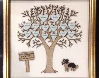 Personalised Family Tree (large)