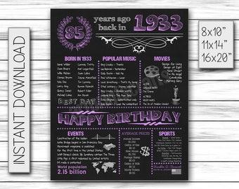 85th Birthday Sign, Birthday 1933, 85th Birthday Poster, Milestone Birthday, Chalkboard, Poster Printable, 1933 Events, DIGITAL FILE only