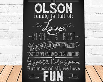Personalized House Rules Canvas Sign - Black Chalkboard Family Rules Canvas Print - Family Print - Family Wall Decor - Family Rules