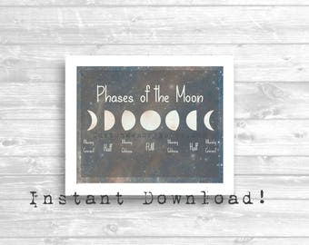 Nursery Wall Art Phases of the Moon Instant Download 8x10