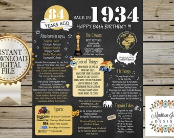 1934 BIRTHDAY CHALKBOARD - 1934 Birthday SIGN - 84 years ago in 1934 - Ideal 4 Birthday Party - Instant Download - Digital Printable