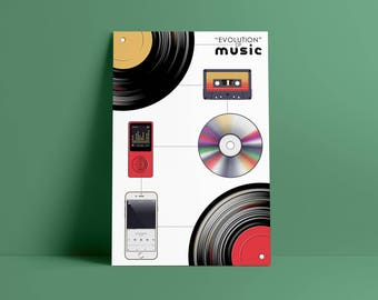 Evolution of Music - vinyl record, CD, cassette tape, MP3 player, Itouch, Ipod, audio technology