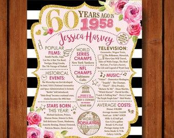 Birthday Poster, 60th Birthday Poster, 60th Anniversary Poster, 60th Birthday Banner, 60th Birthday Gift, Digital, DIY