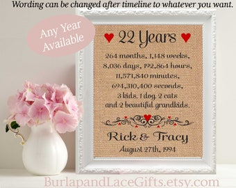 22nd Anniversary gift to wife gift to husband Anniversary gift for wife gift for husband anniversary Gift for Her Gift to Her (ana207-22)
