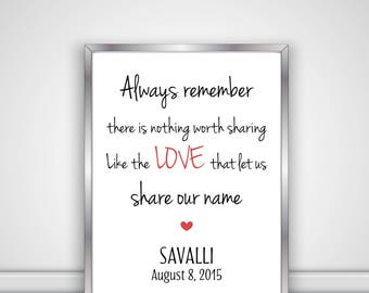 The Avett Brothers - Always Remember There Is Nothing Worth Sharing Like The Love That Let Us Share Our Name - Custom Name / Date - DIGITAL