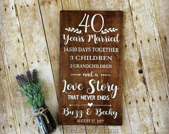 40th Anniversary, 40 Years Married, Anniversary Gift, Gifts for Parents, Milestone Anniversary, Custom Wood Sign, Love Story that Never Ends