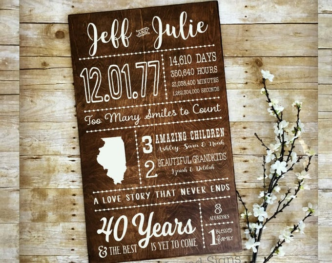 40th Anniversary Gift For Parents, Large Wood Sign, Parents Anniversary, 40 Year Anniversary, Vow Renewal, Love Story Board, Subway Art