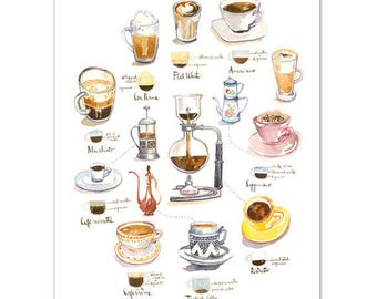 Retro coffee poster, Coffee print, Types of coffee poster, Watercolor Coffee guide poster, Espresso chart, Coffee lover gift, Kitchen art