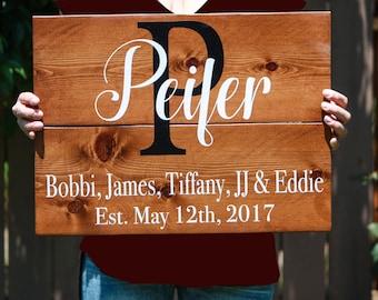 CUSTOM PERSONALIZED Family Name Established Wood Sign