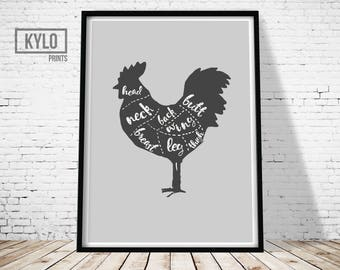 Butcher Print, Meat Diagram Print, Butcher Diagram, Kitchen Print, Kitchen Decor, Meat Print, Kitchen Wall Art, Chicken Print, Meat Diagram