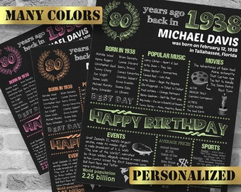 1938, Personalized 80th Birthday Poster, Born in 1938, Chalkboard Poster, Personalized Gift, 80 Years Ago, Printable DIGITAL FILE, JPG