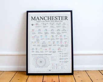 Manchester Heritage Print Manchester Infographic Manchester City Print Manchester Map Poster Manchester Map, Manchester History