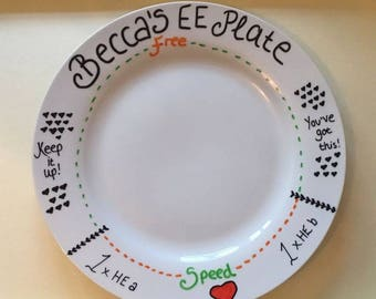 Personalised Diet Plate (SW)