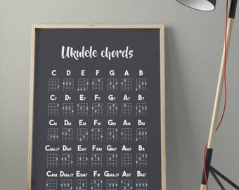 UKULELE CHORDS POSTER • Printable Wall Art • Poster High Quality •