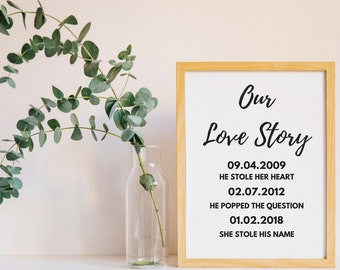 Our love story personalised a4 print personalised dates