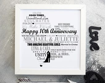 10th ANNIVERSARY GIFTS, 10th anniversary gifts for her, 10th wedding anniversary gift, 10th anniversary gifts for him,10th anniversary print