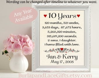 10th Anniversary Gift to Wife Gift to Husband Anniversary Gift for Wife Anniversary Gift for Husband Couple Wedding Anniverary (ana207-10)