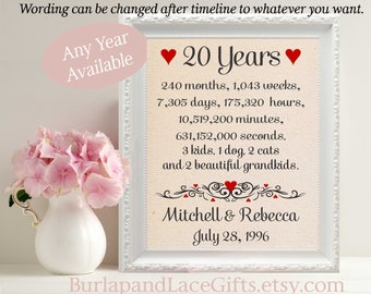20th anniversary Gift to Wife Anniversary Gift to Husband Gift for Wife Gift for Husband Anniversary Wedding Anniversary Wife  (ana207-20)