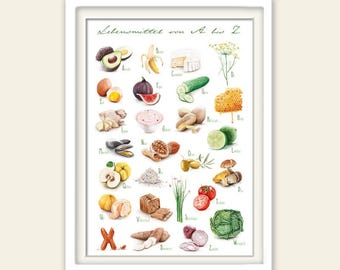 ABC poster food