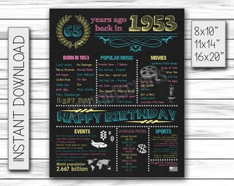 65th Birthday Poster, 1953 Birthday, 65th Birthday Party, Chalkboard Poster, 1953 Events Poster, 65 Year Birthday, Printable DIGITAL FILE