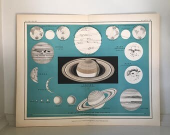 1908 sizes of planets blue astronomy chart original antique celestial print saturn