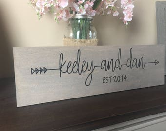 Personalized name sign/ established date/ wood sign
