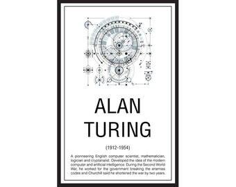 Math Poster,  Printable Poster, Maths, Education. Mathematician, Alan Turing