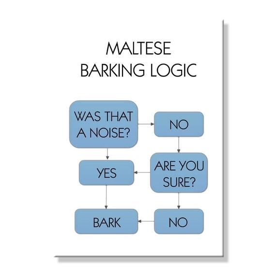 Maltese Barking Logic Fridge Magnet