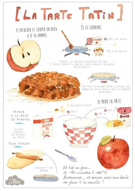 Affiche a4 pour la cuisine recette de la tarte tatin for Affiche pour cuisine