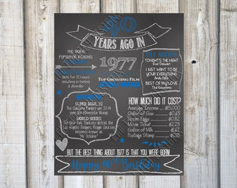 40 YEARS AGO IN 1977 Birthday Card Print, The Year You Were Born, Fun Facts Birthday, Chalkboard Card - Instant Digital Download