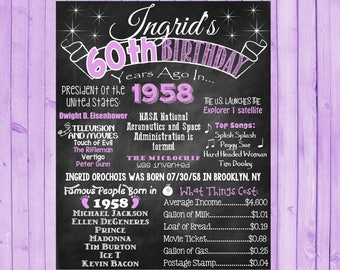 60th Birthday Chalkboard 1958 Poster 60 Years Ago in 1958 Born in 1958 60th Birthday Gift